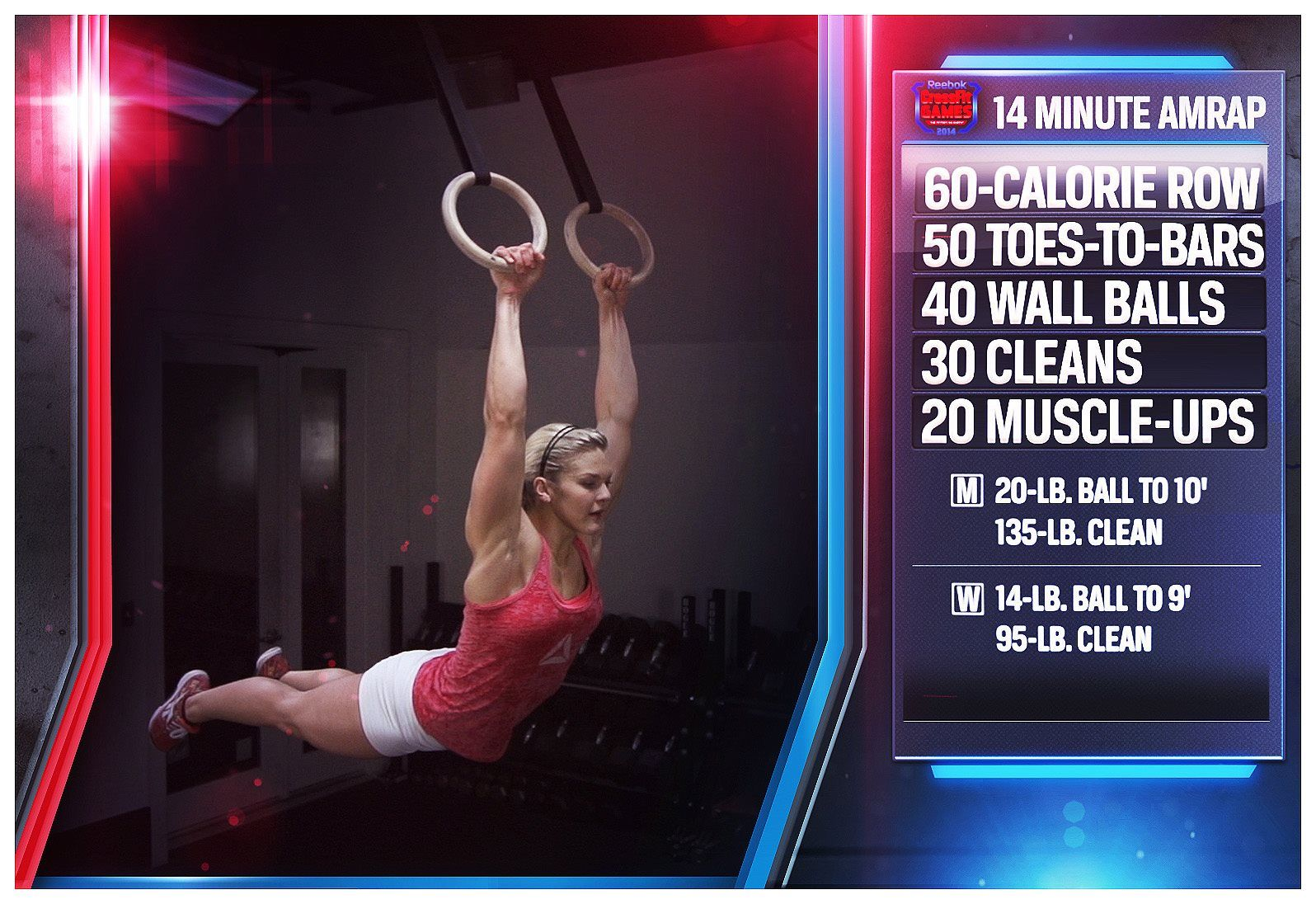 CrossFit Open 14.4 Workout Announced! Crossfit open