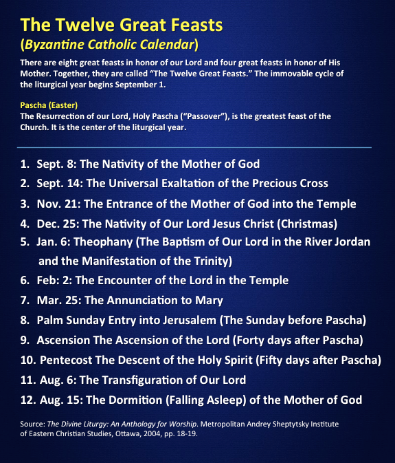 The 12 Great Feasts Of The Byzantine Catholic Churches Liturgical