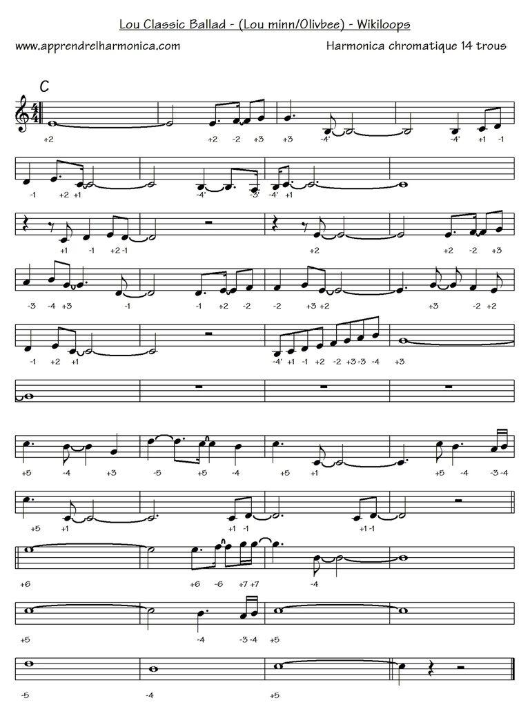 Lharmonica solo lineup keys guitar and harp tempo 90 bpm tablature hexwebz Image collections