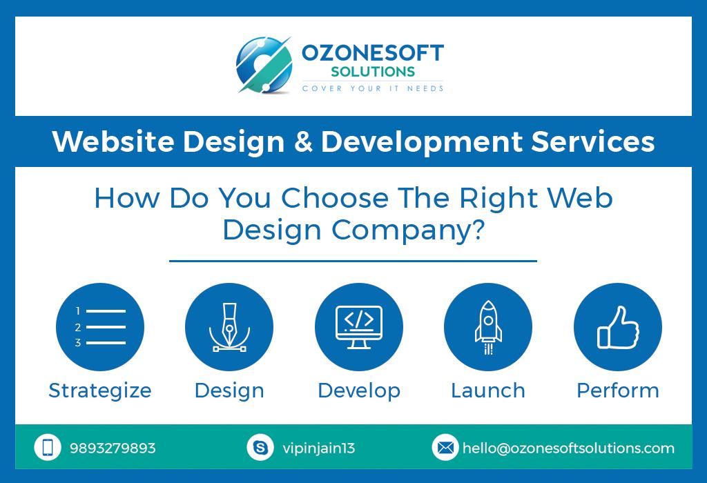 Ozonesoft Solutions Is At The Vanguard Of Delivering Website Design Development Ser App Development Companies Mobile App Development Companies Development
