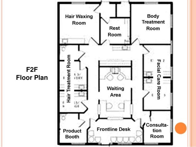 Marketing Plan Facial Care Clinic Spa Design Small Spa Floor Plan Design
