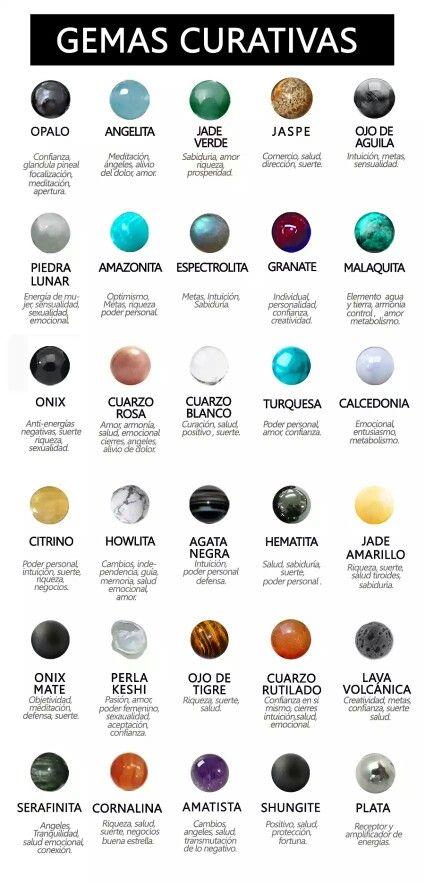 Pin de rafael bruno en pedras preciosas pinterest - Propiedades piedras naturales ...