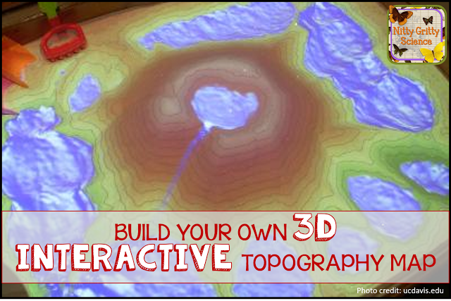 Nitty Gritty Science Interactive 3D Topographic Map YOU or your