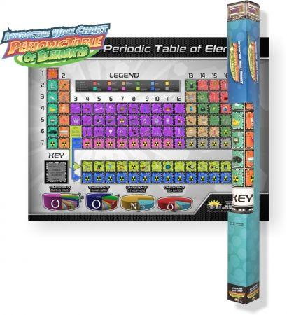 Interactive wall chart of the periodic table with augmented reality interactive wall chart of the periodic table with augmented reality app laminated poster measures 32 h x 42 w free downloadable app enables you to urtaz Choice Image