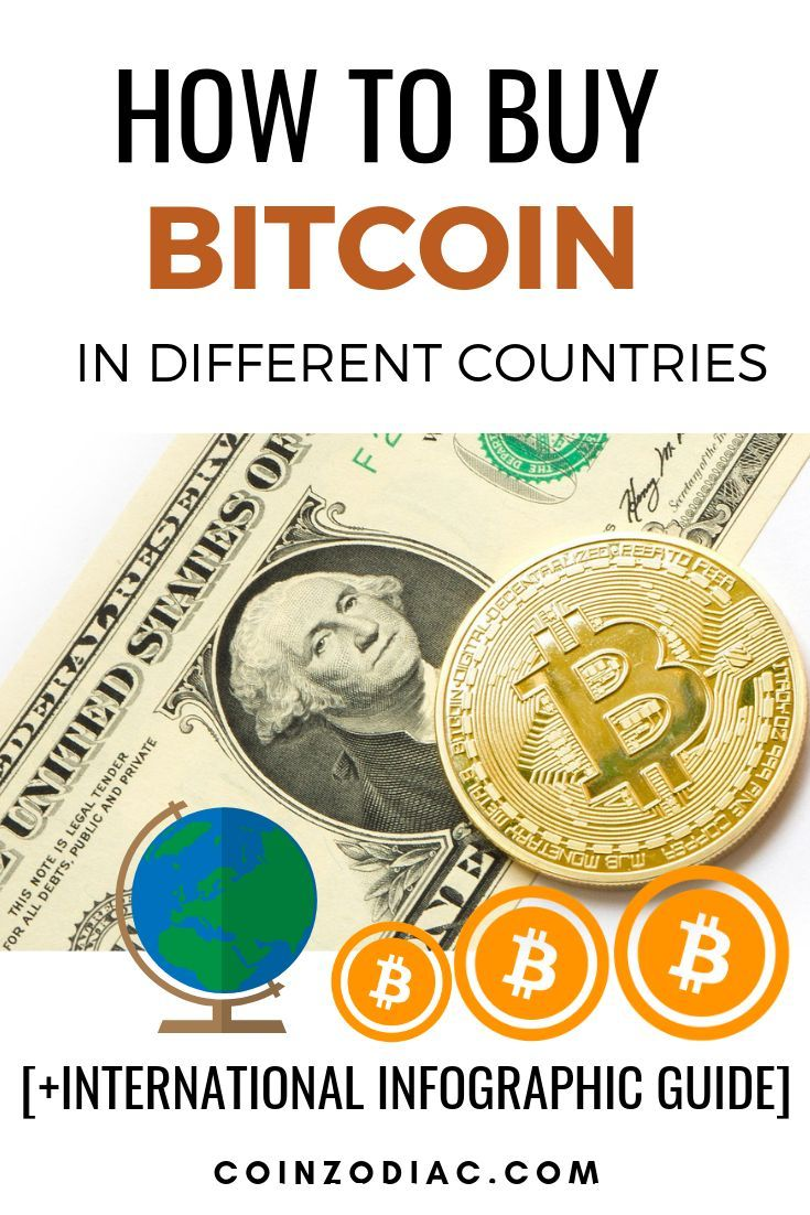 How To Buy Bitcoin In Different Countries International