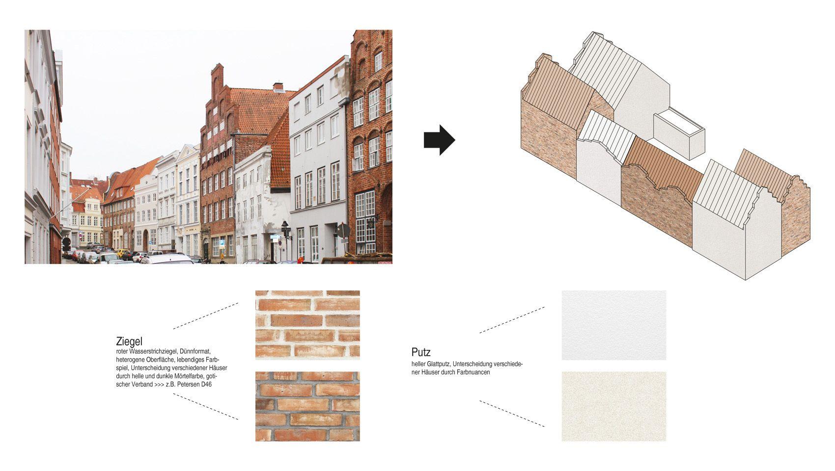 134 Einhauschen Querstrasse Lorenzen Mayer Architekten Wohnung Planen Architekt Fassade