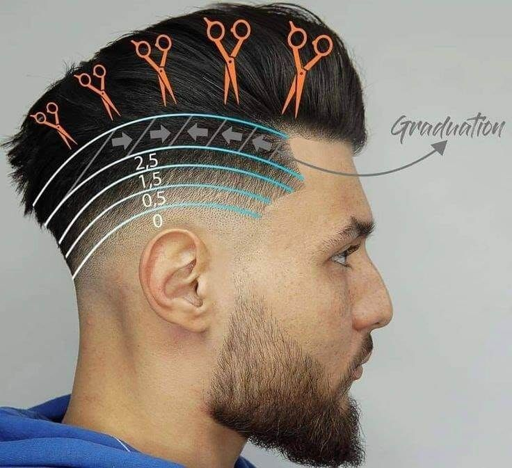 Photo of How To Get A Modern Style Haircut (Engineering Shape)!! – Engineering Discoveries