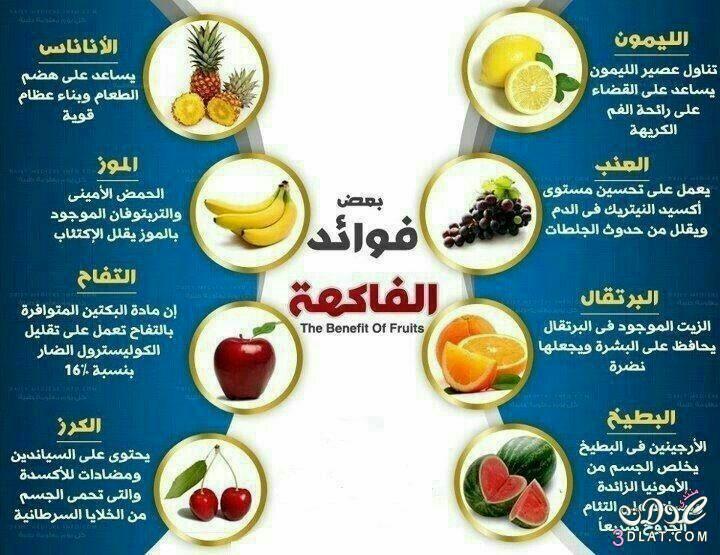الفاكهه Best Pre Workout Food Fruit Benefits Nutrition