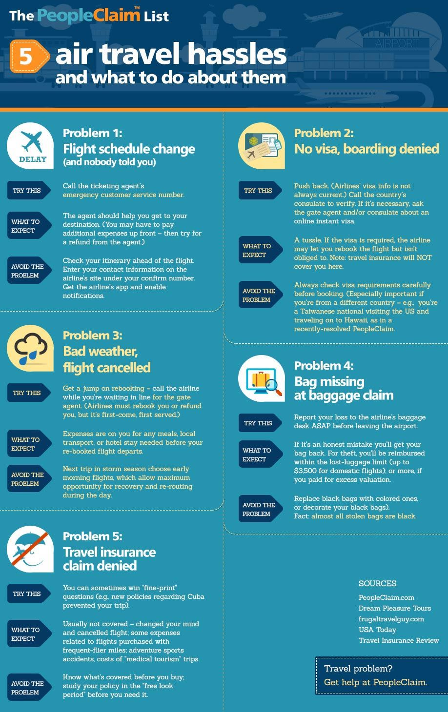 How To Deal With 5 Common Air Travel Hassles My Own Way To