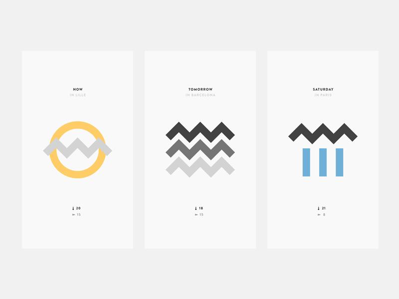 Minimal Weather App Design Minimalism Web Design