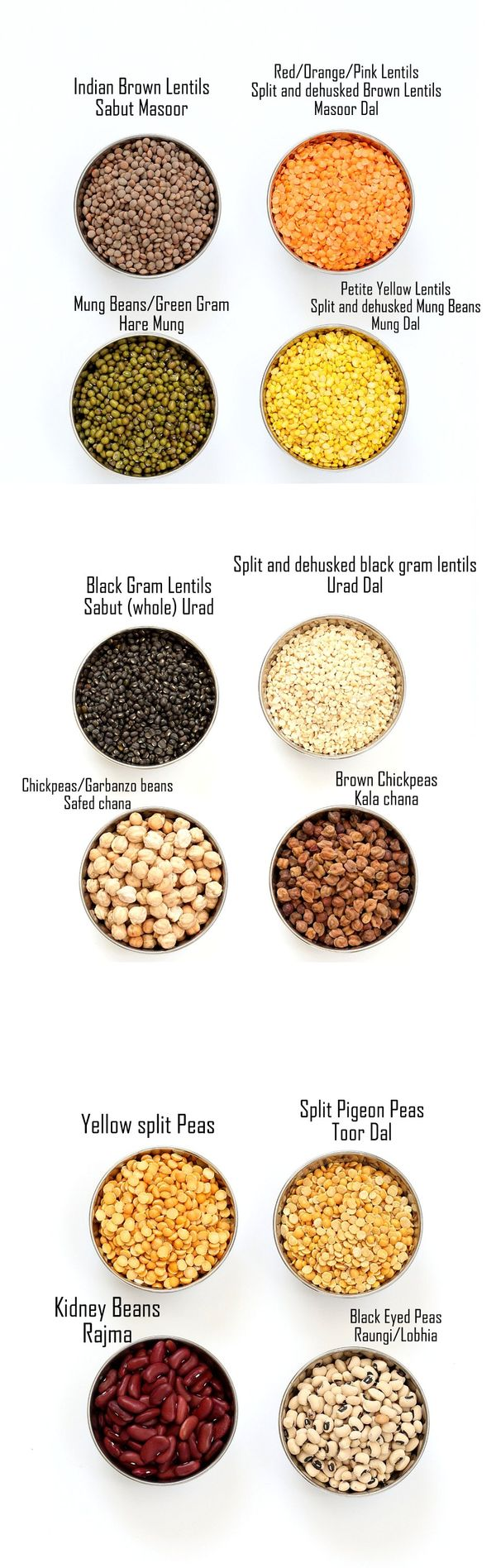 Indian Dals Names Dals And Legumes Indian Dal Names In English