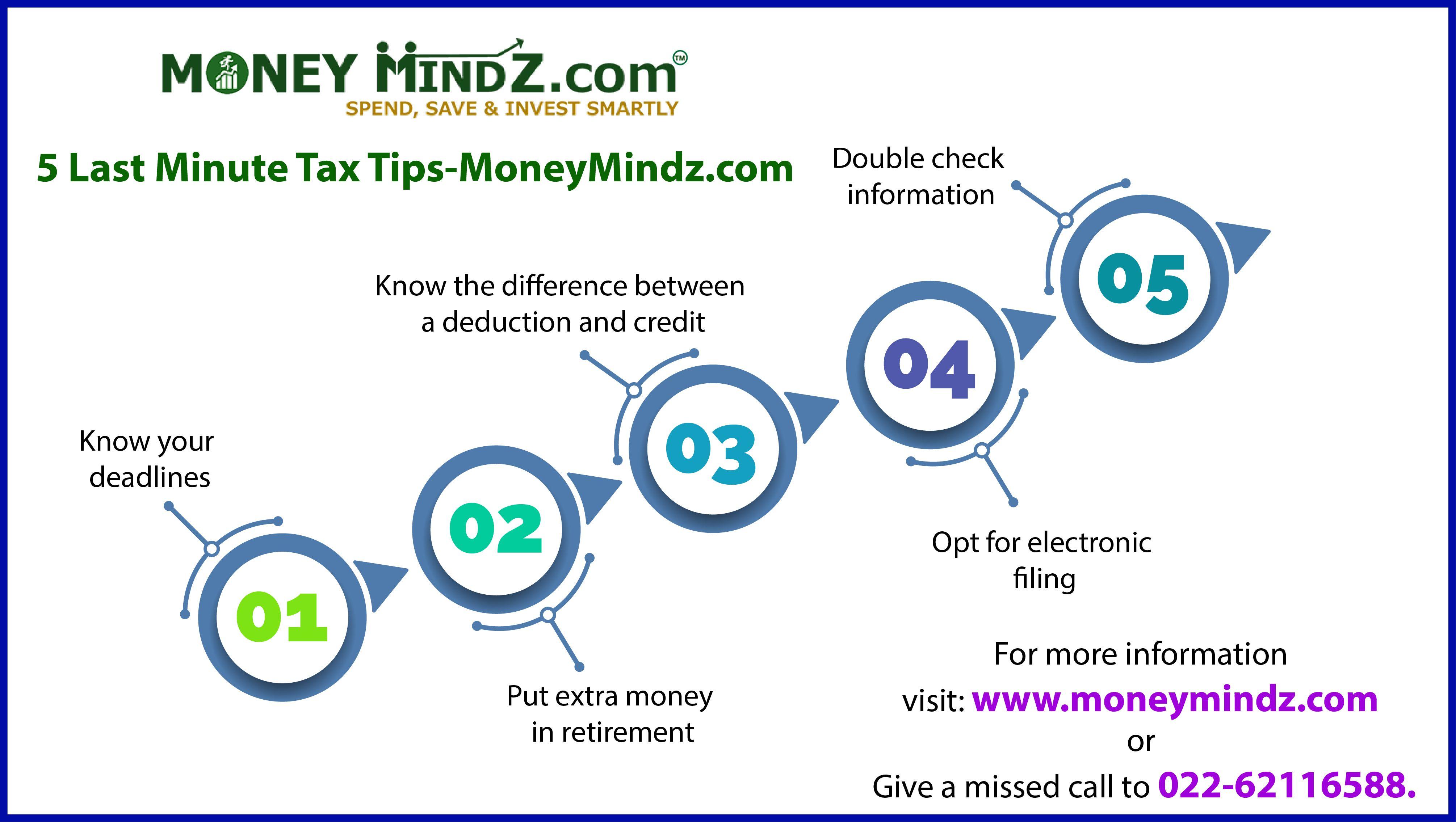 Pin by Free Financial Advisors on Finance Advisor Home