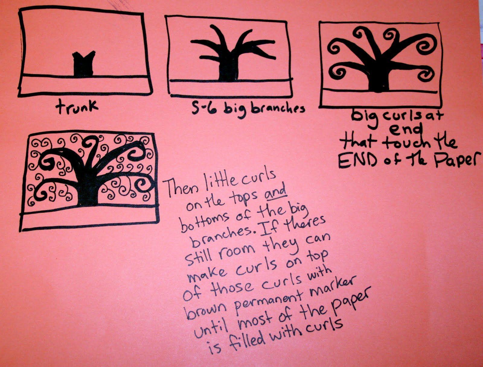 Smart Class Gustav Klimt Trees