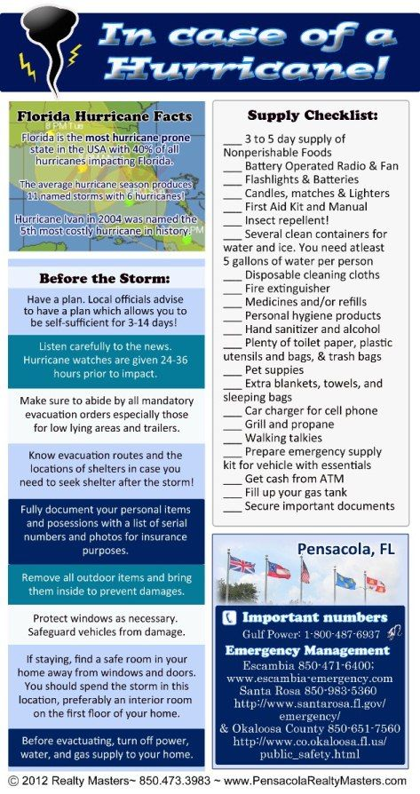 Love to Live in Pensacola Florida Hurricane Preparedness Graphic