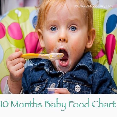 10 months baby food chart meal plan or diet chart for 10 months baby gkfooddiary indian and baby food recipe blog