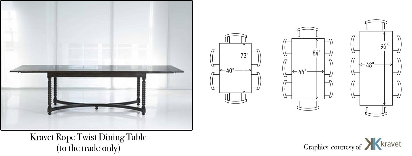 Rect table measurements rectangular tables are easy to for Table size for 12x12 dining room