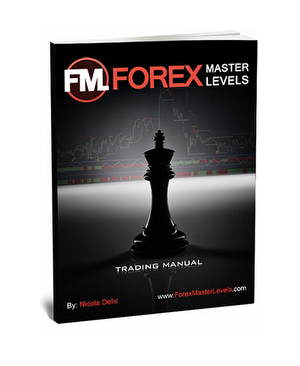 What is the smallest amount you can invest on forex