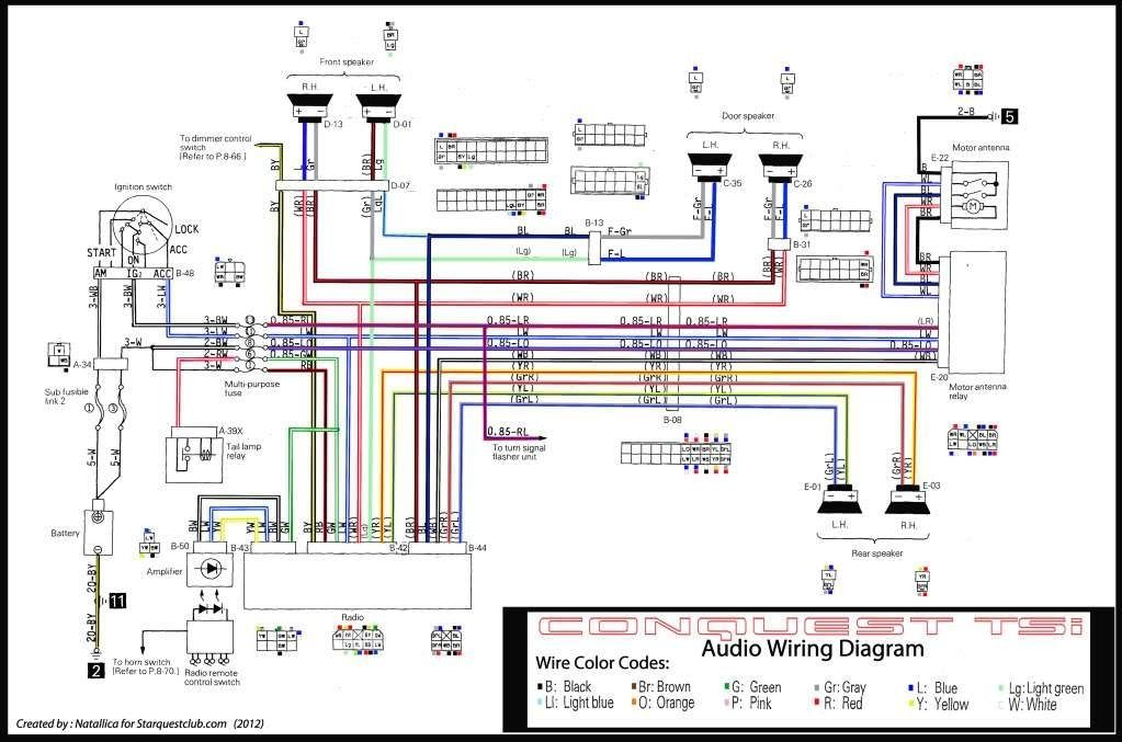 electrical wiring  jvc car stereo wire harness diagram