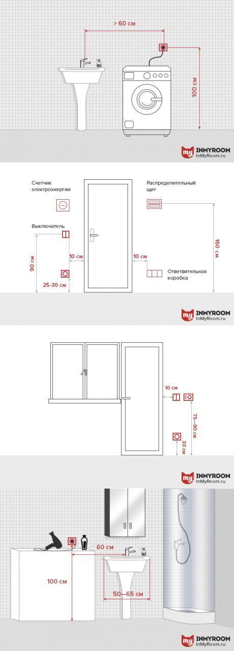 Enchufes e interruptores en el pasillo, baño y balcón Diseño