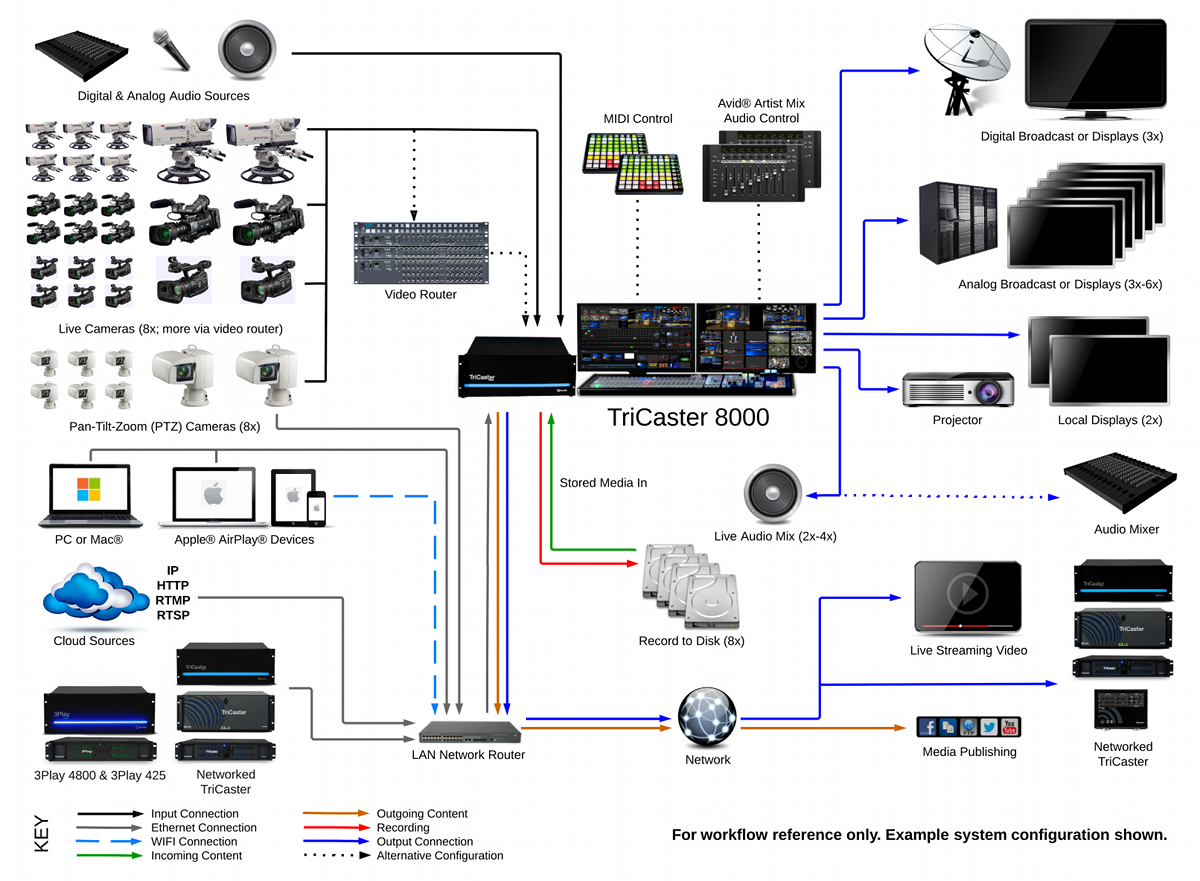 Diagram  Speaker And Sound System Upgrade Wiring Diagram