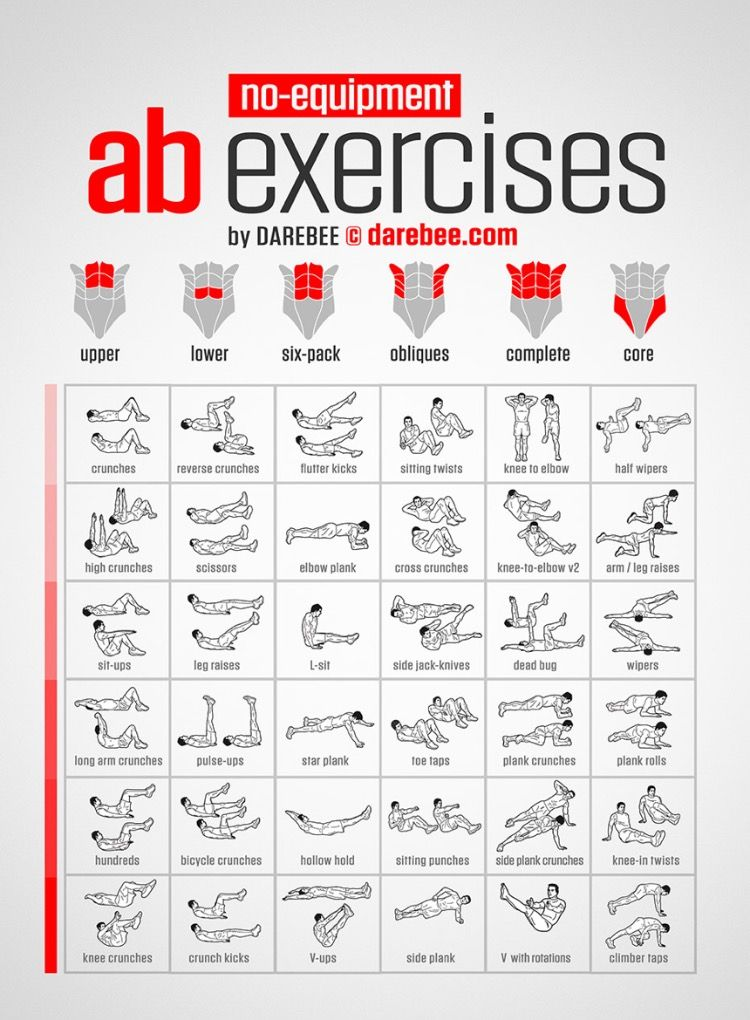 No Equipment Ab Exercises Chart Along With Arms And Core My 10 Lb Weight Using Not As Effective The Gym But Its Free