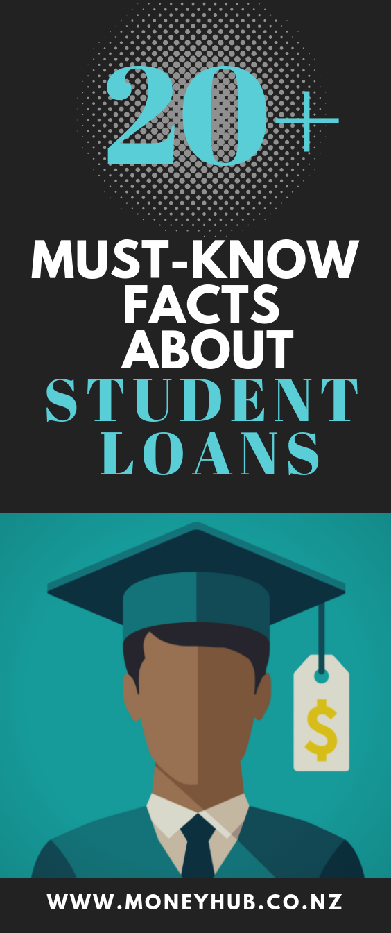 20 Must Know Facts About Student Loans Student Loans Student