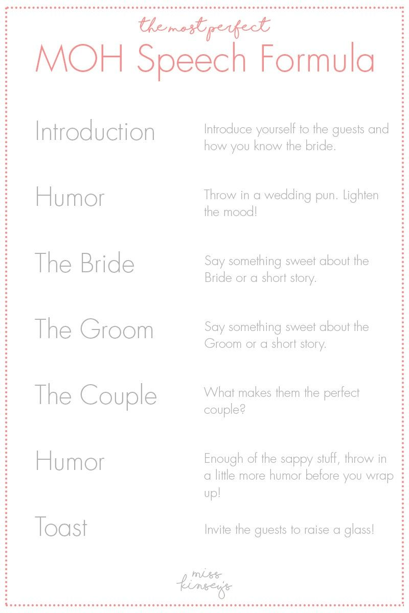Maid of Honor Speech More | MOH duty❤️ | Wedding toasts ...