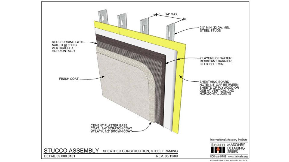 Exterior Cement Board Google Search Stucco Walls Steel Curtain Steel Frame