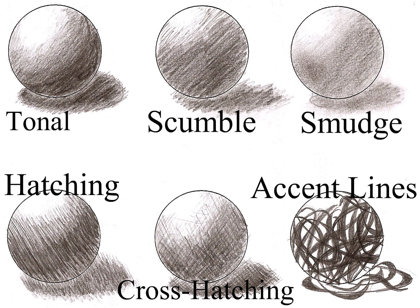 Shading And Blending Techniques