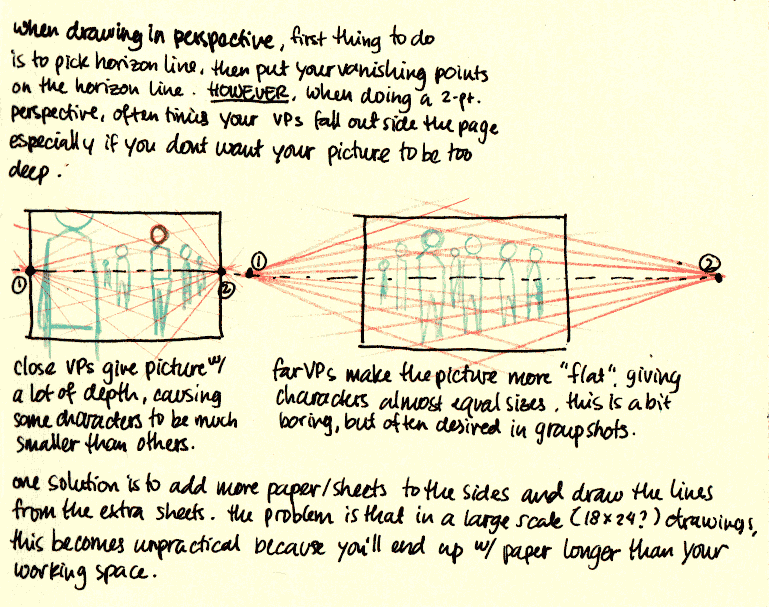 How to draw perspective when vanishing points are off page.