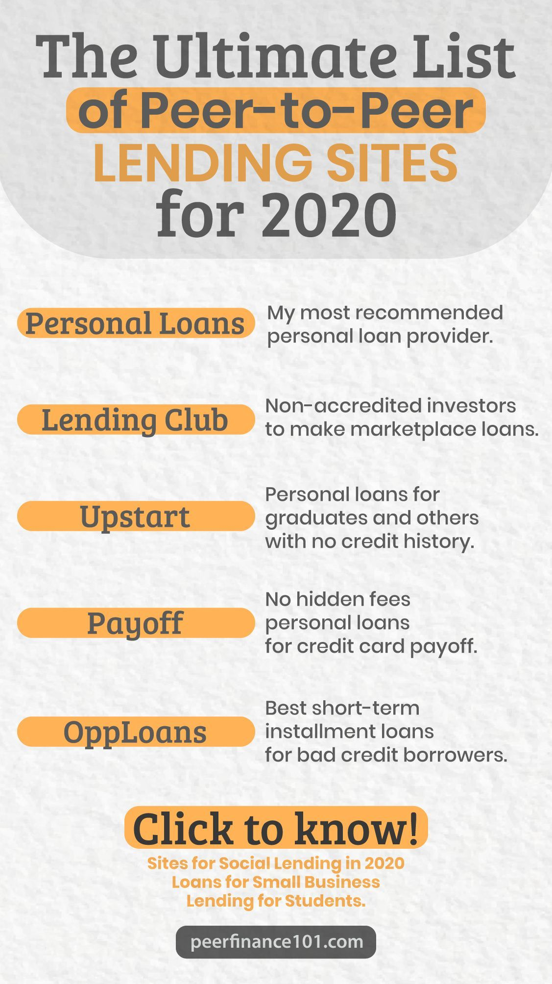 How To Get A Peer Loan On Bad Credit Now In 2020 Loans For Bad Credit Bad Credit Personal Finance Blogs