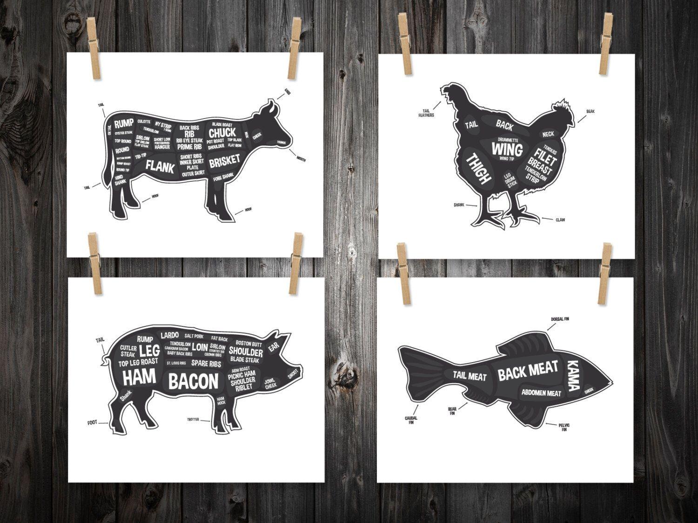 medium resolution of 4 butcher diagram prints cow pig fish chicken kitchen print