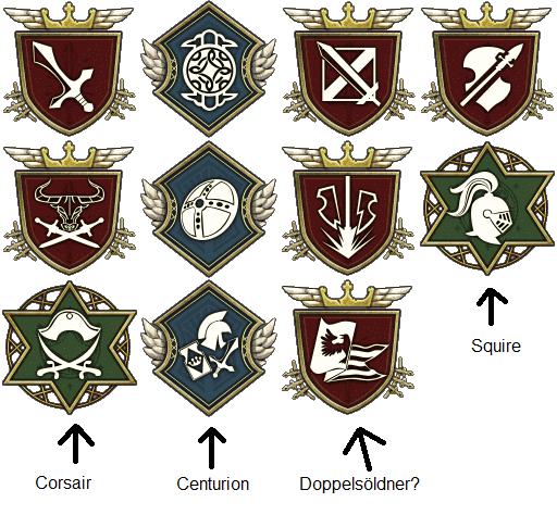 tree of savior class icons Google Search Game design