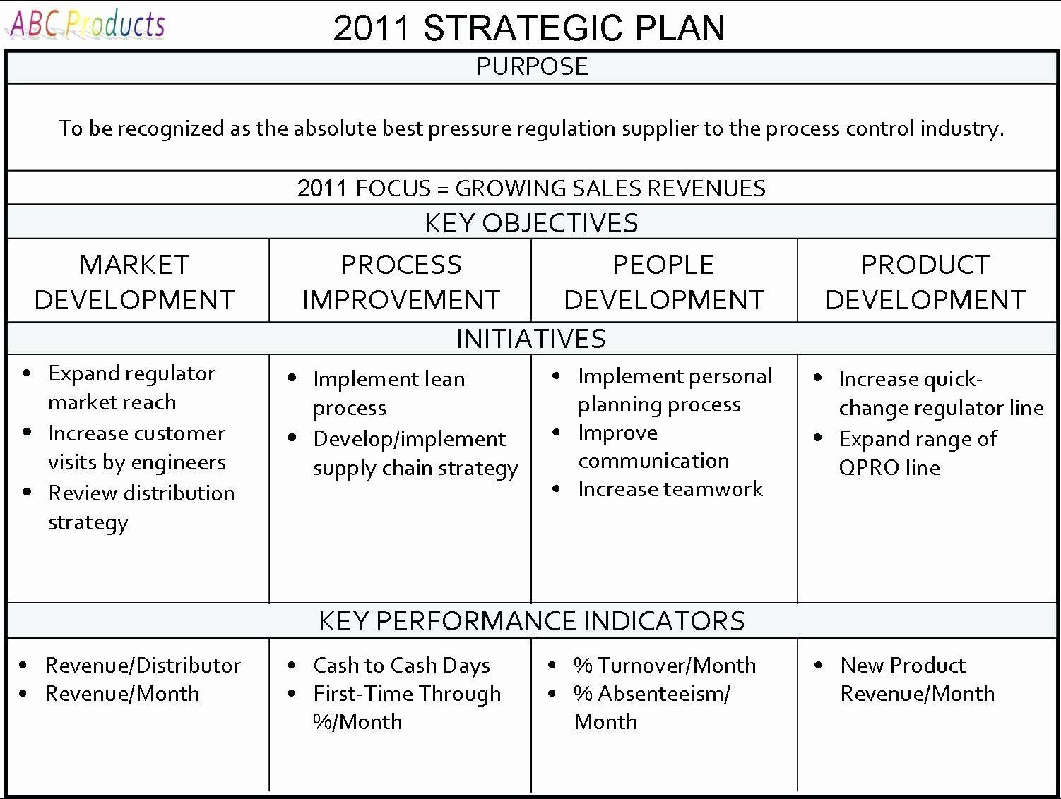 Simple Business Plan Template Pdf Unique Simple Marketing Plan Template F Simple Business Plan Template Business Plan Template Free Strategic Planning Template