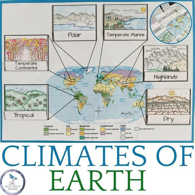Weather and climate earth science interactive notebook weather weather and climate earth science interactive notebook weather patterns weather forecasts climates publicscrutiny Gallery