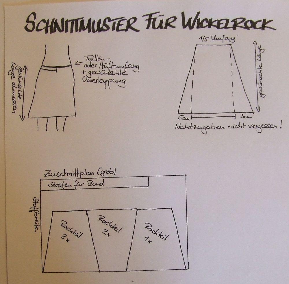 Schnittmuster und Nähanleitung für einen Wickelrock