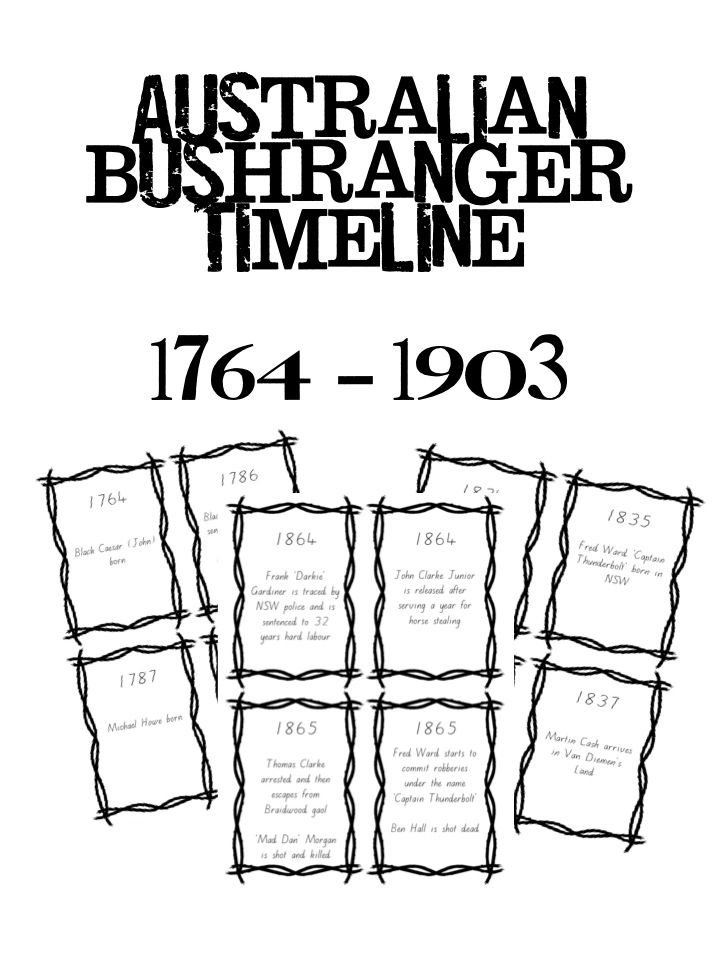 26 pages of Australian Bushranger Timeline Cards A great