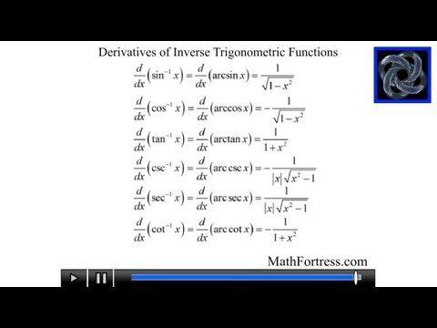 Calculus I Derivatives of Inverse Trigonometric Functions (Level 1