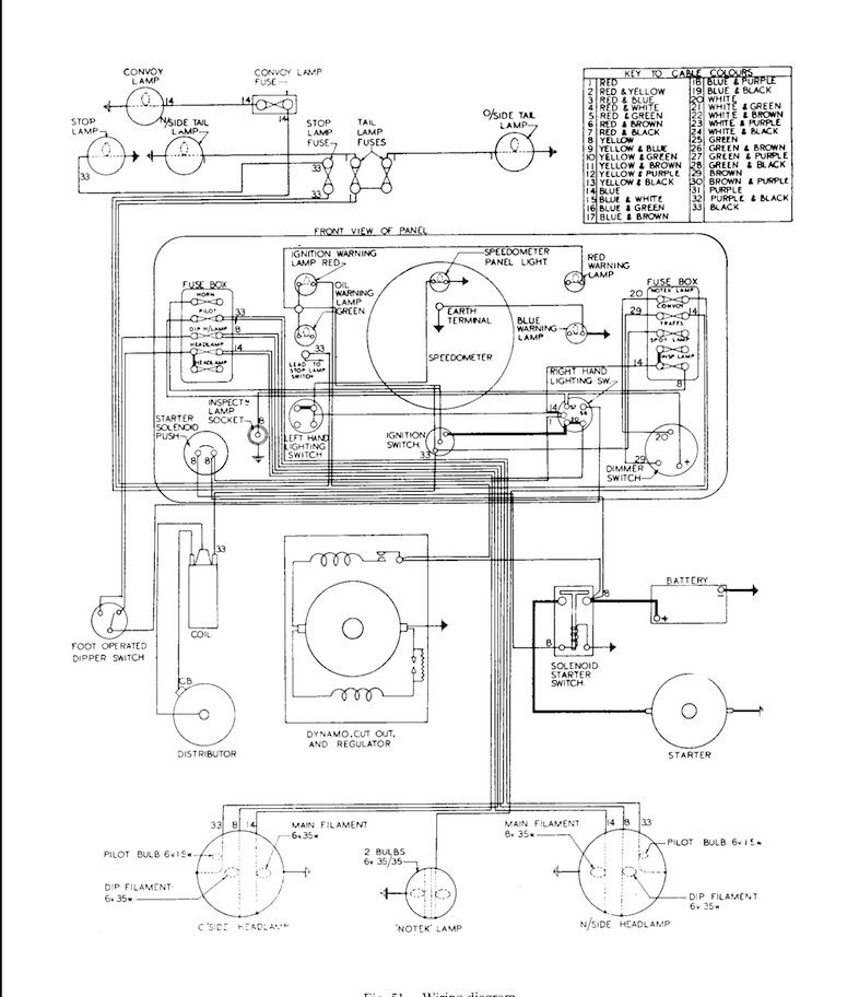 Kübelwagen electric diagram. I used to refurbish the