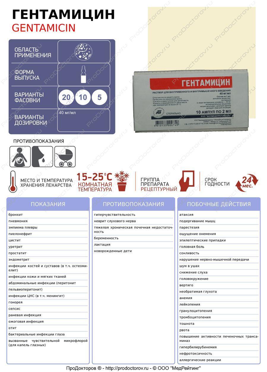 амикацин инструкция по применению таблетки