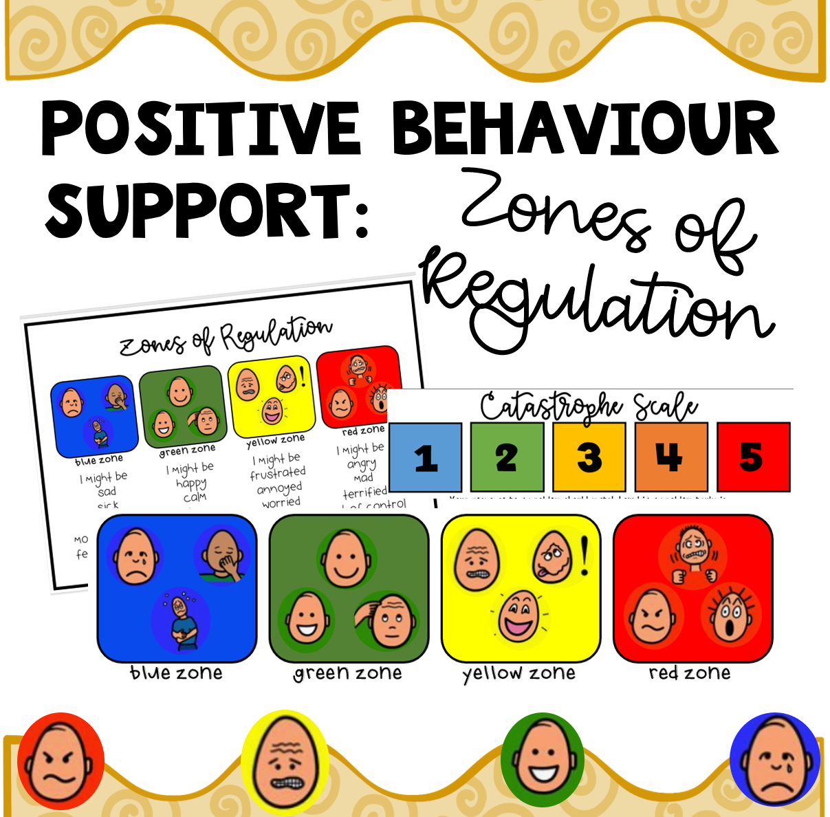 Zones Of Regulation Amp Catastrophe Scale Growing Bundle