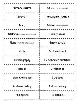Primary And Secondary Source Sort Free This Is A Fun Quick Activity Your Students Primary And Secondary Sources Secondary Source Primary Sources Activities