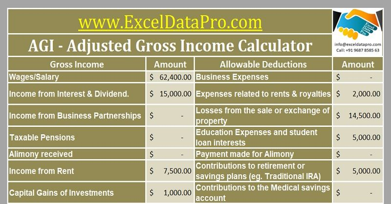 Download Itemized Deductions Calculator Excel Template  Us