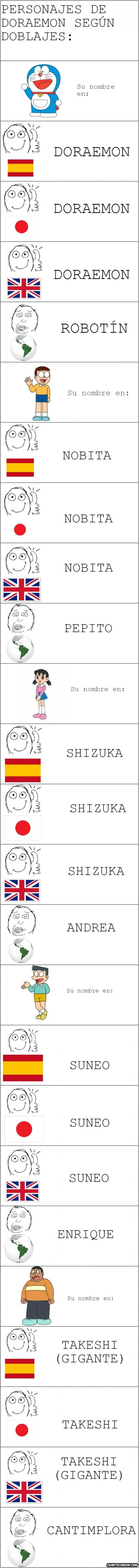 Los Latinos Y Sus Nombres En La Serie Doraemon Memes Para Facebook Memes Graciosos Doraemon