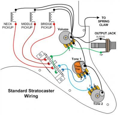 Fender Pickup Wiring Diagrams - Wiring Diagrams Interval on