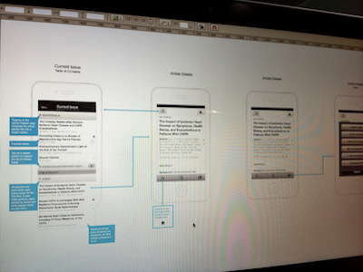 Current Issue screen | UX / UI Annotation | Pinterest