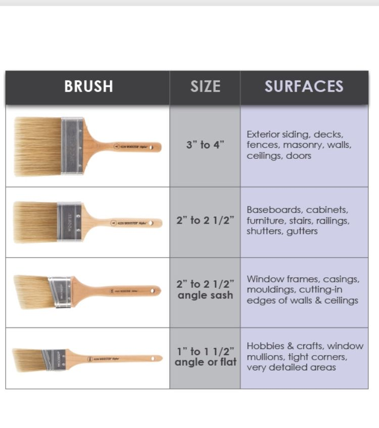 how to paint shutters with a brush