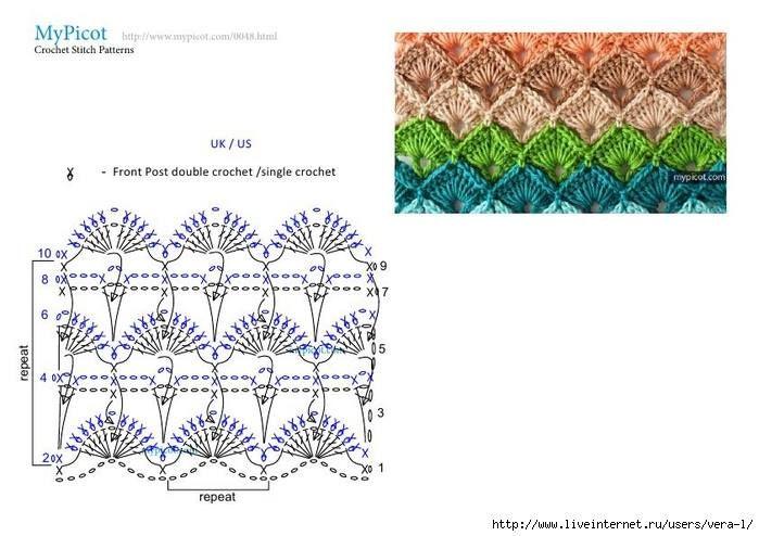 Pin de Romana Husickova en Vzory - háčkování | Pinterest
