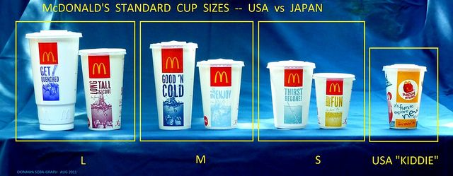 Mcdonald S Usa Vs Japan Standard Cup Sizes With Images