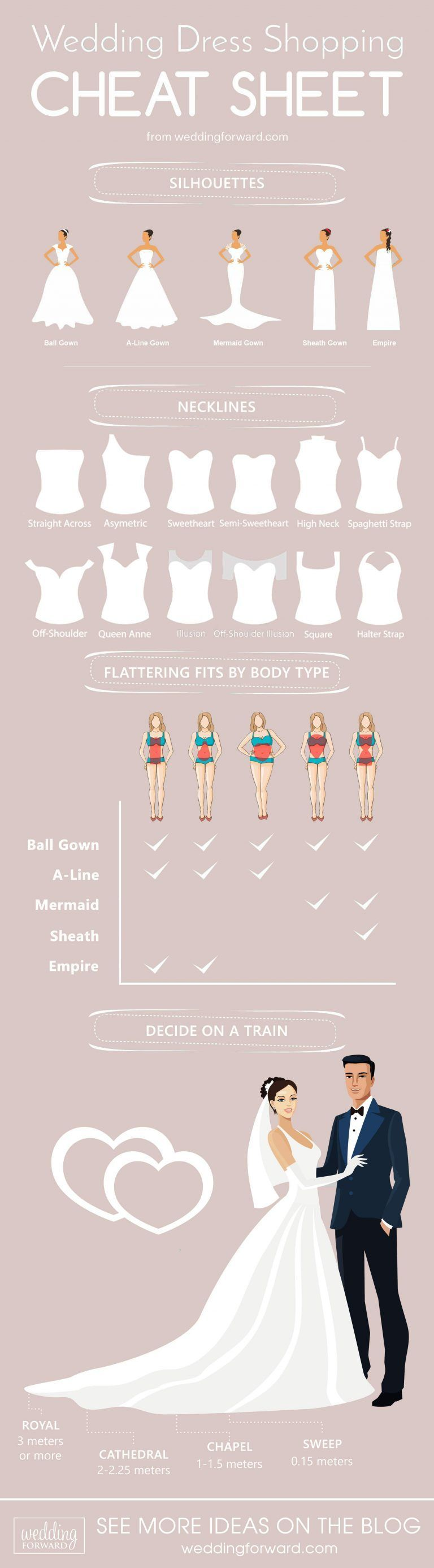 Wedding dress for body type  guide to wedding dresses infographic cheat sheet  Wedding Ideas